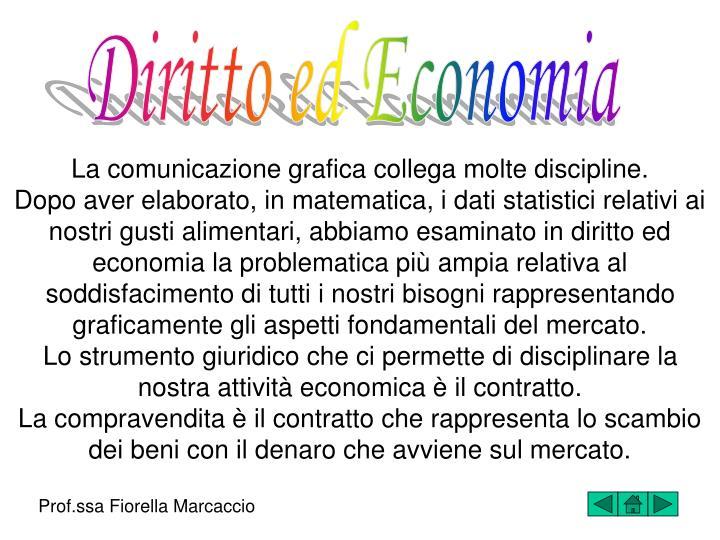 Diritto ed Economia