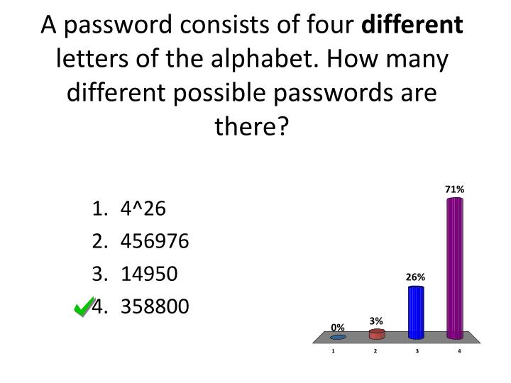 A password consists of four
