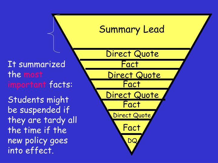 Summary Lead