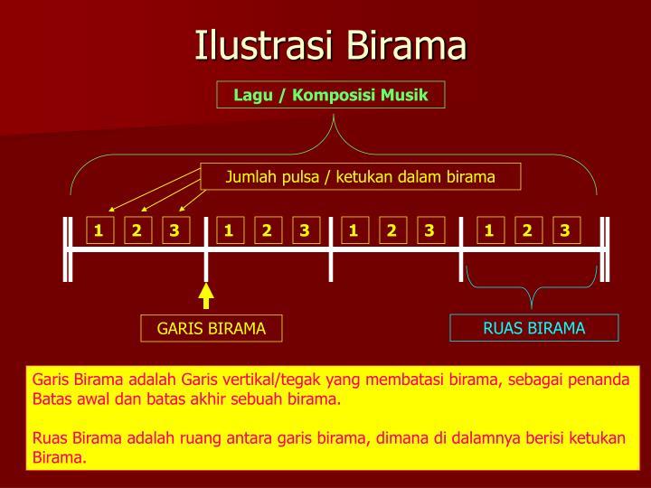 Ilustrasi Birama