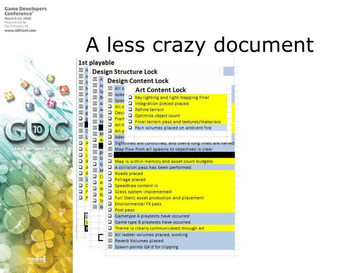 A less crazy document