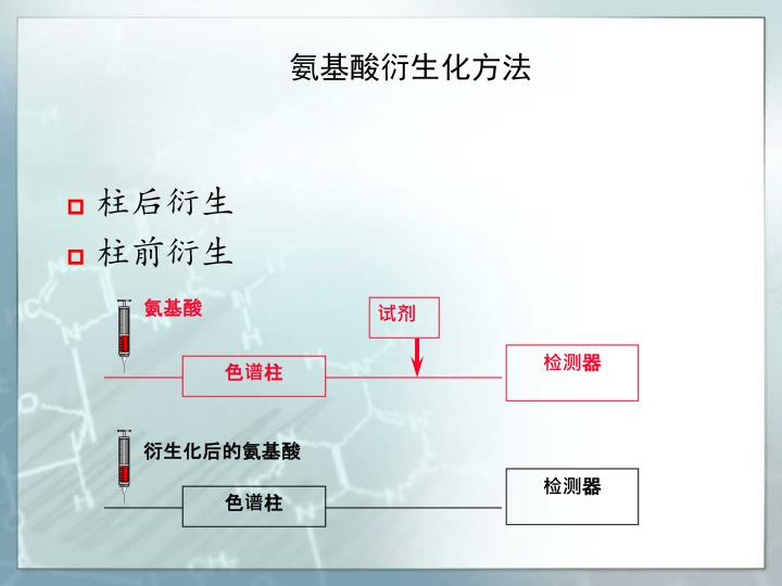 氨基酸衍生化方法