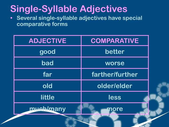 Single-Syllable Adjectives