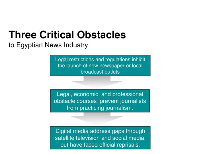 Three Critical Obstacles