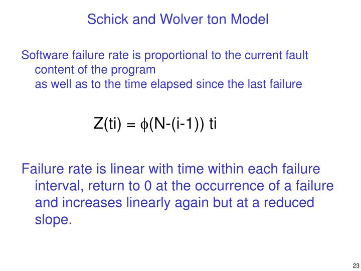 Schick and Wolver ton Model
