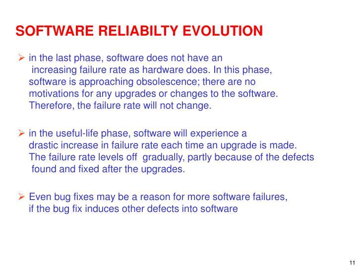 SOFTWARE RELIABILTY EVOLUTION