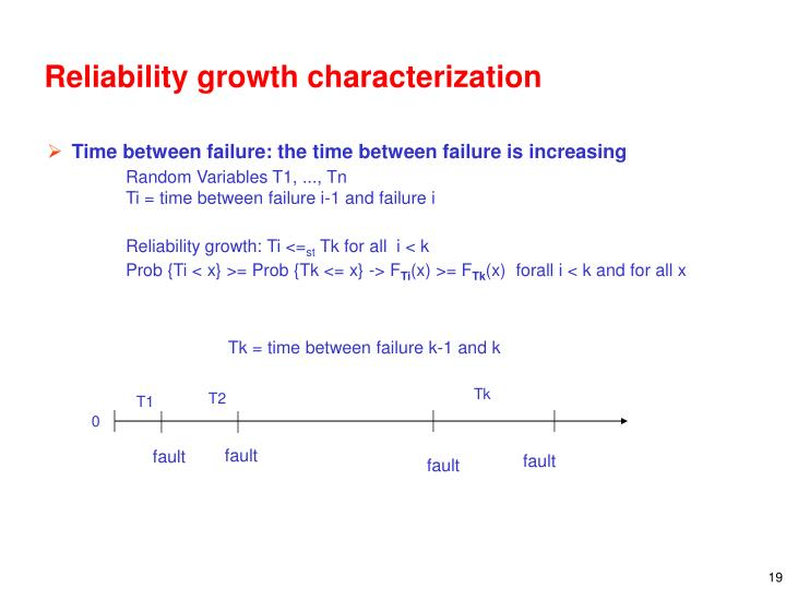 Reliability growth characterization