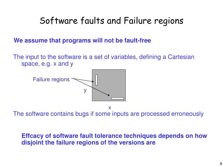 Software faults and Failure regions