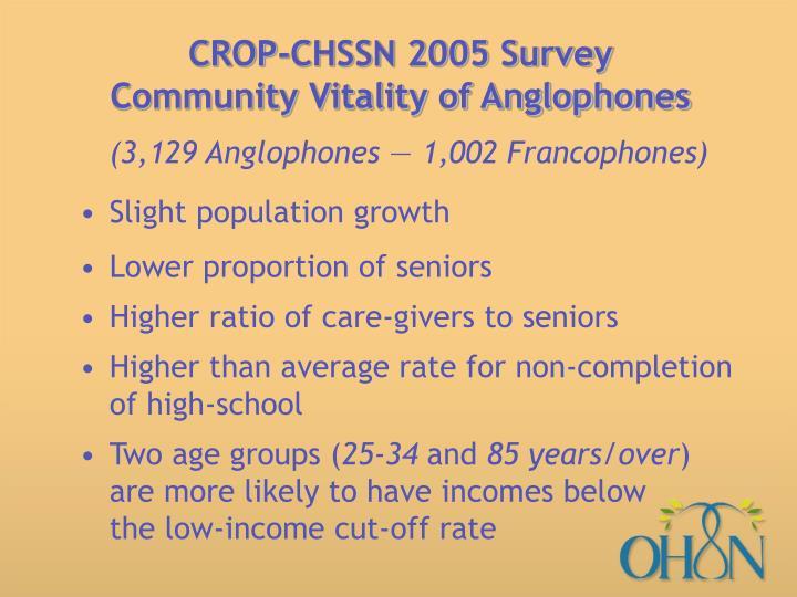CROP-CHSSN 2005 Survey