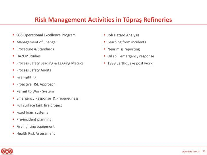 Risk Management Activities in Tüpraş Refineries