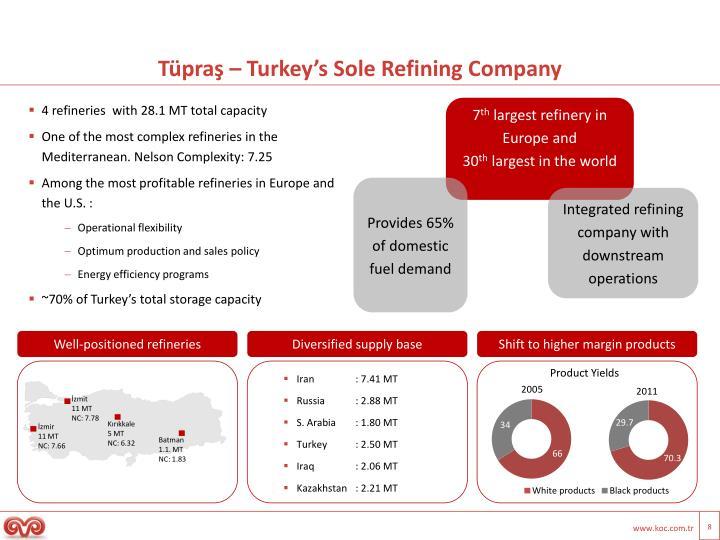 Tüpraş – Turkey's Sole Refining Company