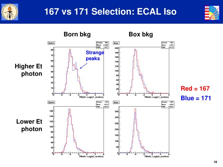 167 vs 171 Selection: ECAL Iso