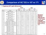 comparison of hlt eg in 167 vs 171