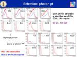 selection photon pt