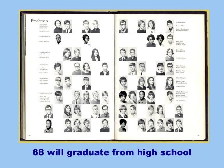 68 will graduate from high school