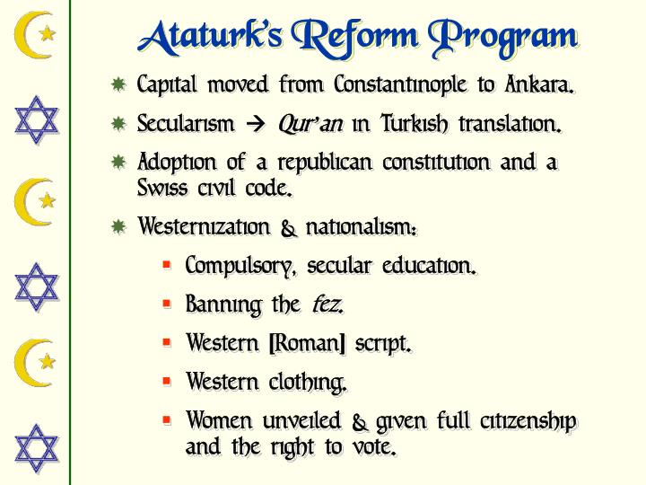 Ataturk's Reform Program