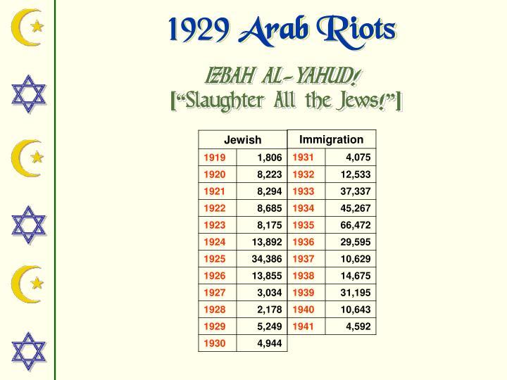 1929 Arab Riots