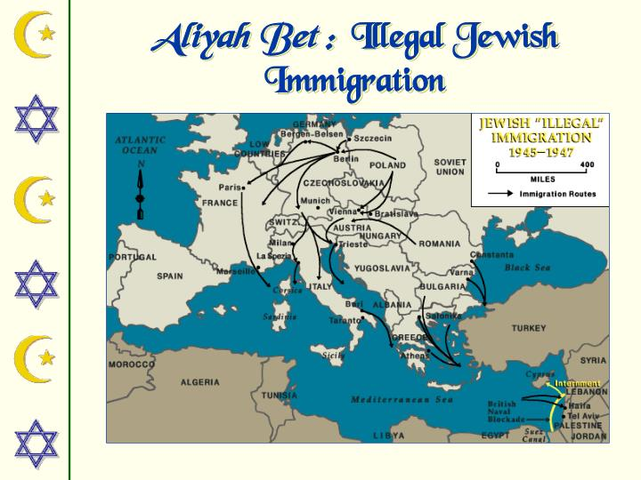 Aliyah Bet :