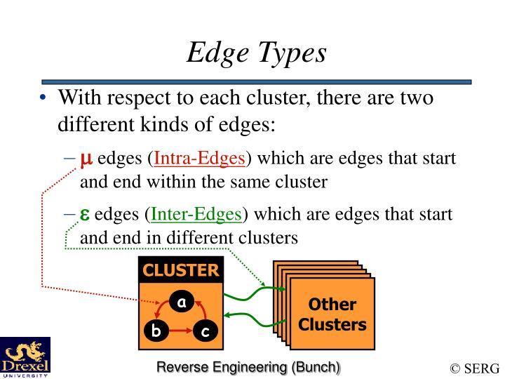Edge Types