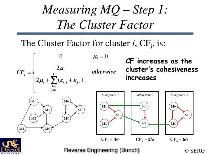 Measuring MQ – Step 1: