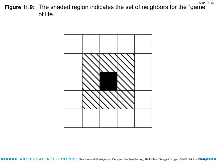 Figure 11.9: