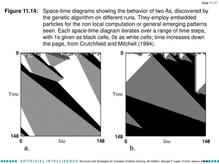 Figure 11.14: