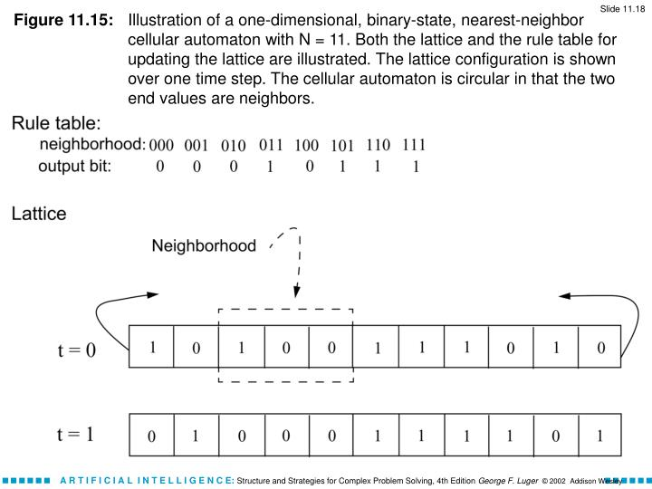 Figure 11.15: