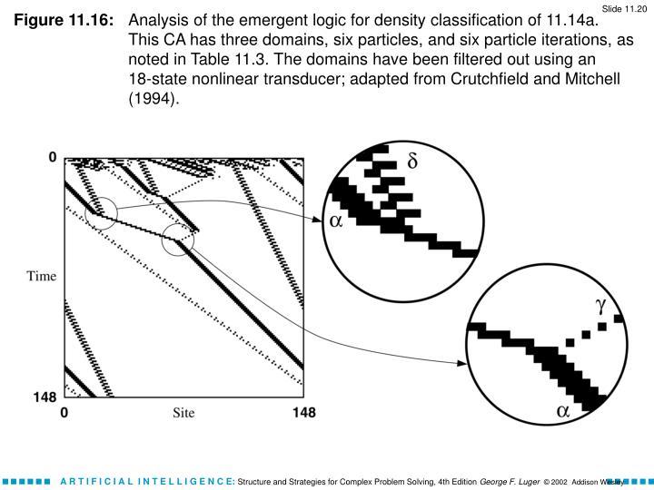 Figure 11.16: