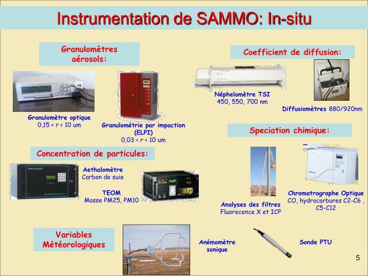 Instrumentation de SAMMO: In-situ