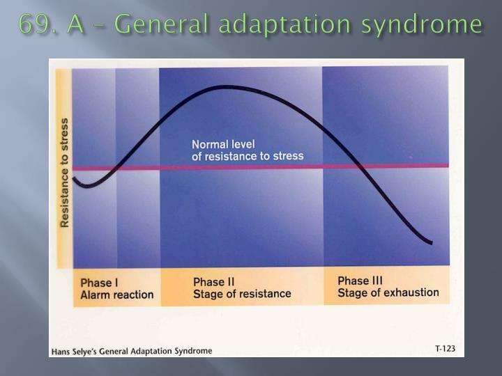 69. A – General adaptation syndrome