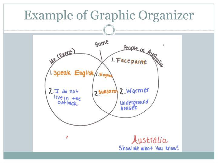 Example of Graphic Organizer