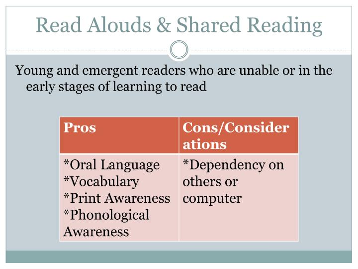 Read Alouds & Shared Reading