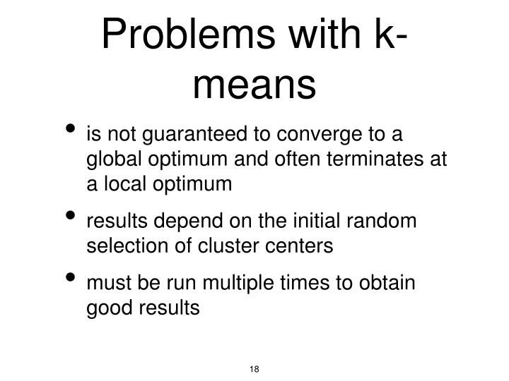 Problems with k-means
