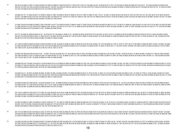 28.7812 34.4632 31.3381 31.2834 28.9207 33.7596 25.3969 27.7849 35.2479 27.1159 32.8717 29.2171 36.0253 32.337  34.5249 32.8717 34.1173 26.5235 27.6623 26.3693 25.7744 29.27   30.7326 29.5054 33.0292 25.04   28.9167 24.3437 26.1203 34.9424 25.0293 26.6311 35.6541 28.4353 29.1495 28.1584 26.1927 33.3182 30.9772 27.0443 35.5344 26.2353 28.9964 32.0036 31.0558 34.2553 28.0721 28.9402 35.4973 29.747  31.4333 24.5556 33.7431 25.0466 34.9318 34.9879 32.4721 33.3759 25.4652 25.8717