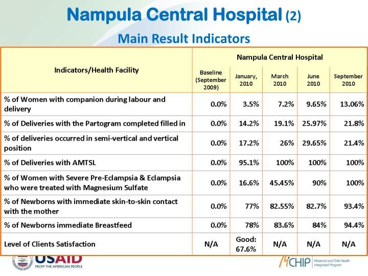 Nampula Central Hospital