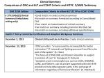 clinical summary comparison of onc and hl7 and cchit criteria and hitpc c awg testimony