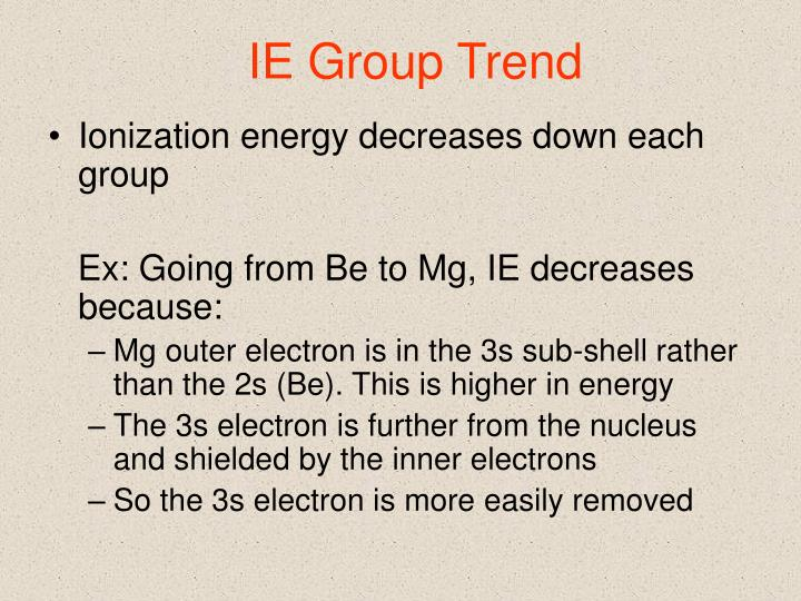 IE Group Trend