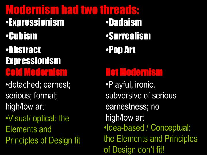Modernism had two threads: