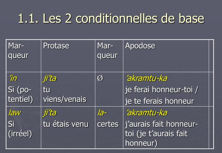1.1. Les 2 conditionnelles de base