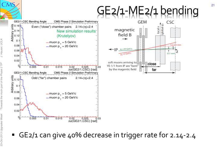 GE2/1-ME2/1 bending
