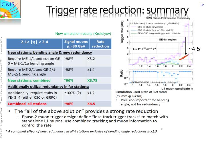 Trigger rate reduction: summary