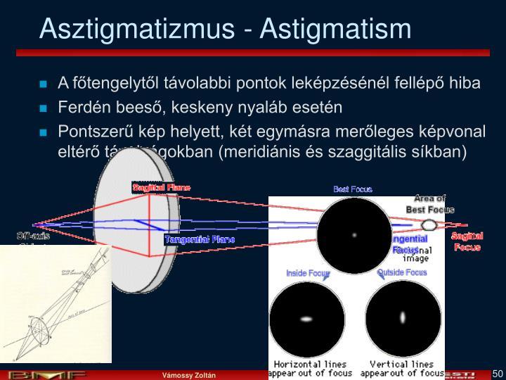 Asztigmatizmus - Astigmatism