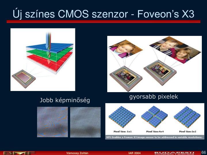 Új színes CMOS szenzor - Foveon's X3