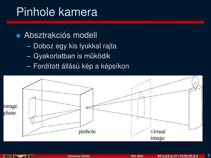 Pinhole kamera