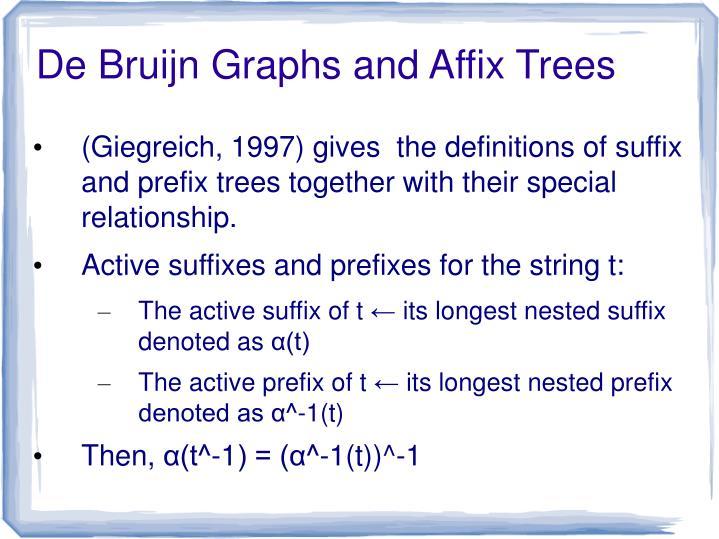 De Bruijn Graphs and Affix Trees