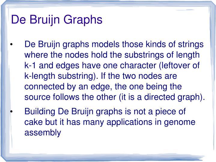 De Bruijn Graphs