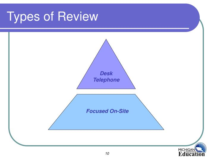 Types of Review