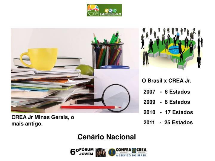 O Brasil x CREA Jr.