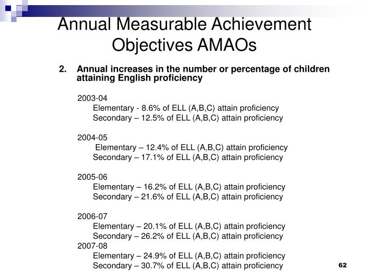 Annual Measurable Achievement Objectives AMAOs