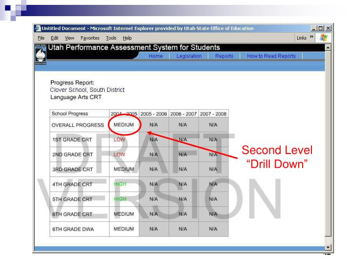 "Second Level ""Drill Down"""